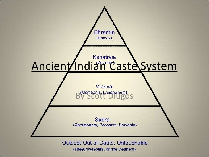india caste system In india, traditionally there are four principal castes, which are then divided  one  category of people fall outside the caste system – the dalits.