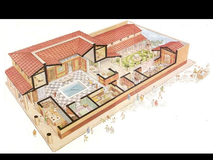 Floor Plan Of A Roman Villa Green Building In Ancient Rome