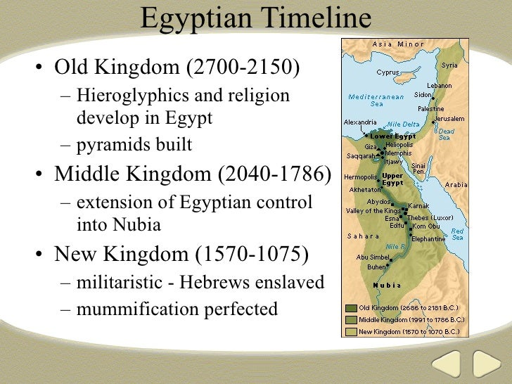 Egyptian Old Kingdom Timeline Images