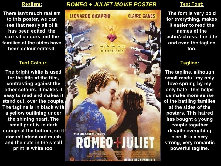 movie poster analysis essay Analyzing media: movie posters you see them everywhere movie posters are prominently displayed on billboards, in the lobby of your local movie theater, in magazines, on the internet, and even on the sides of buses.