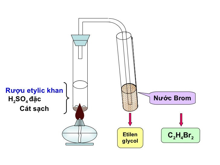 C2h4br2 S ch etilen c2h4br2  C2h4br2 Lewis Structure