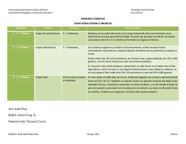Universidad Autónoma de Baja California                                                                             Psicol...