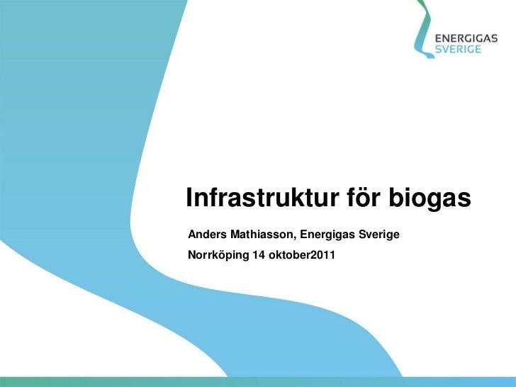 Infrastruktur för biogasAnders Mathiasson, Energigas SverigeNorrköping 14 oktober2011