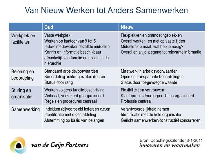 Van Nieuw Werken tot Anders Samenwerken                 Oud                                        NieuwWerkplek en      V...