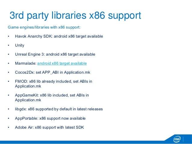Debugging Support Libraries