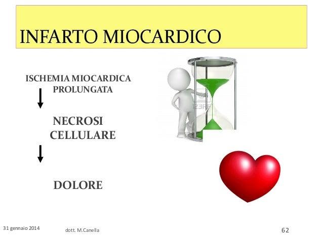buy diclofenac gel