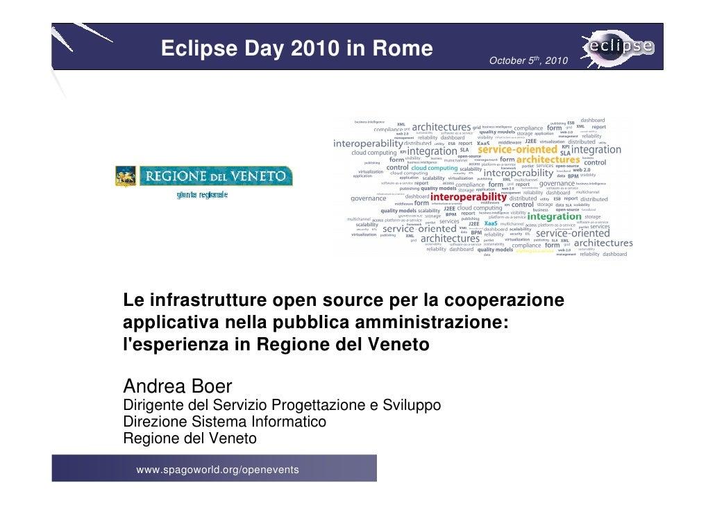Le infrastrutture open source per la cooperazione applicativa nella pubblica amministrazione: l'esperienza di Regione Veneto