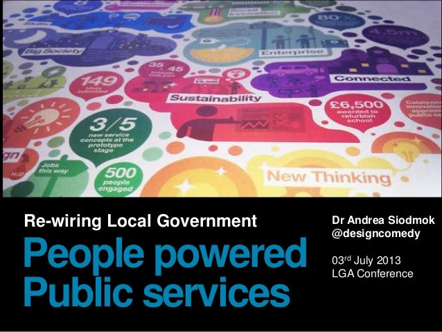 Re-wiring Local Government People powered Public services Dr Andrea Siodmok @designcomedy 03rd July 2013 LGA Conference