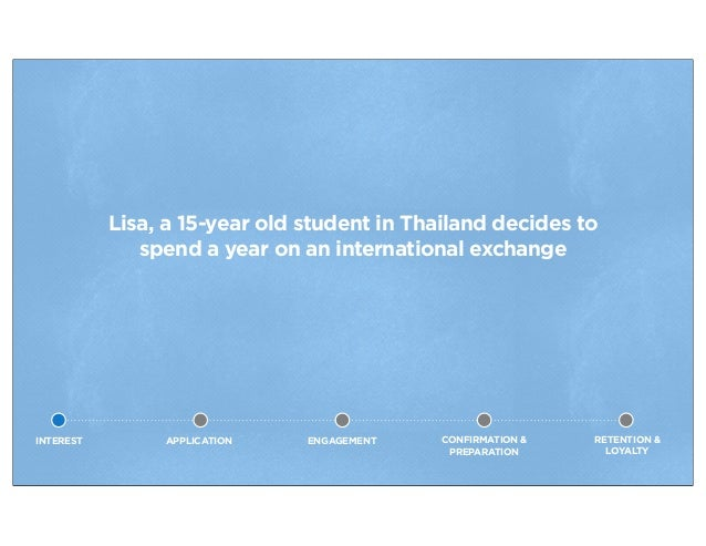 Lisa, a 15-year old student in Thailand decides tospend a year on an international exchangeINTEREST APPLICATION ENGAGEMENT...