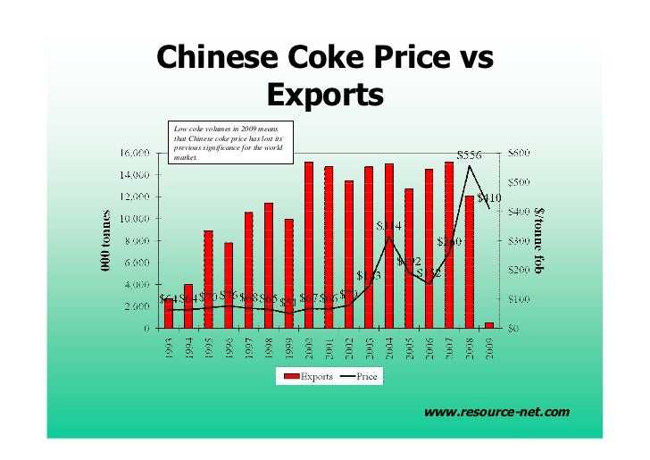 """global and china needle coke industry A japanese company with international operations, showa denko – a  global  capacity for uhp graphite electrode production ex-china is about 800,000 tpy   """"we need good needle coke for uhp electrode production,"""" he."""