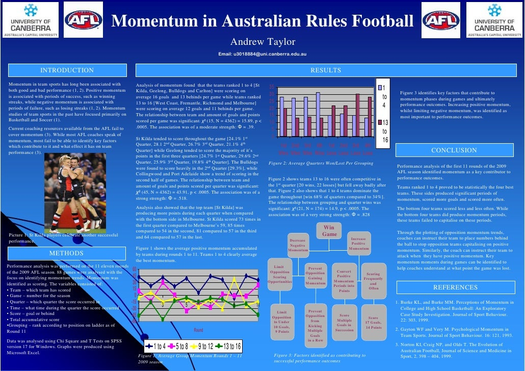 Momentum in Australian Rules Football                                                                                     ...