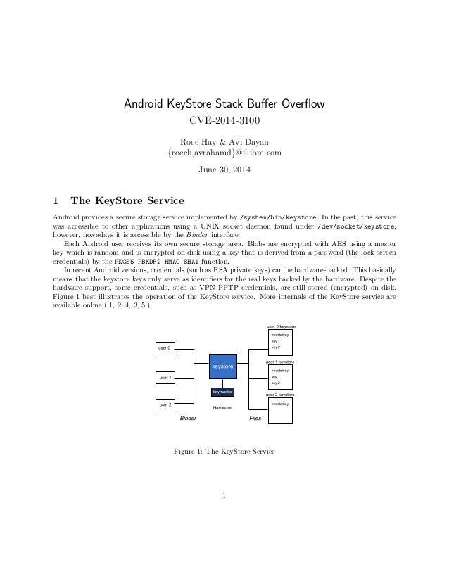 Android KeyStore Stack Buffer Overflow CVE-2014-3100 Roee Hay & Avi Dayan {roeeh,avrahamd}@il.ibm.com June 30, 2014 1 The Ke...