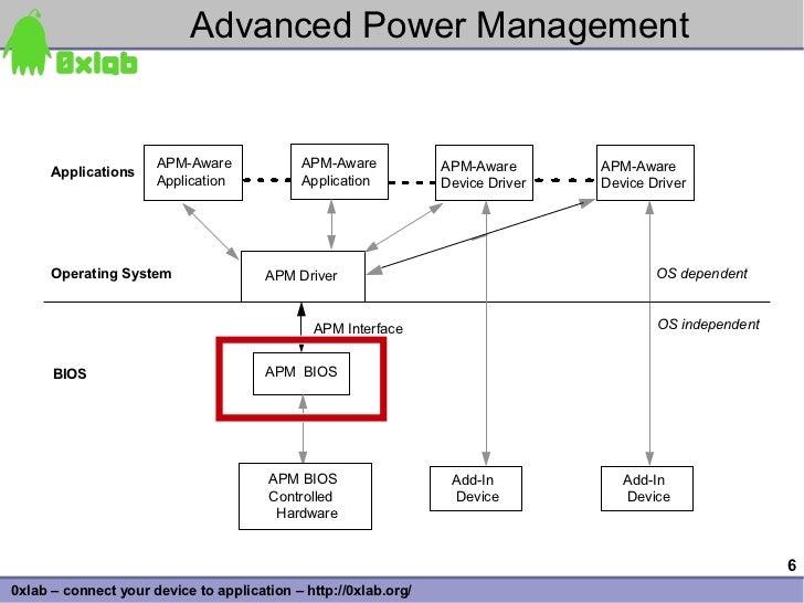 power management linux