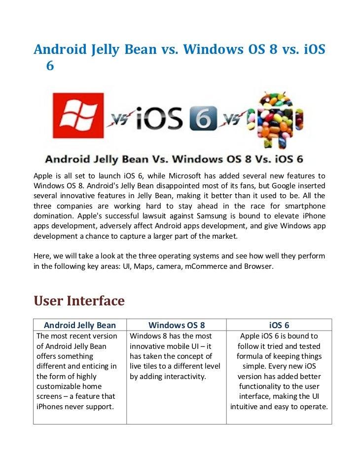 Android Jelly Bean Vs. Windows OS 8 Vs. iOS 6
