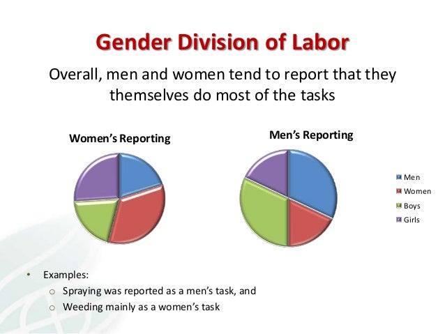are labor and division of labor problems essay Remedies and mitigation meaning of division of labour: occupational or simple division of labour: this means division of people in society research papers.