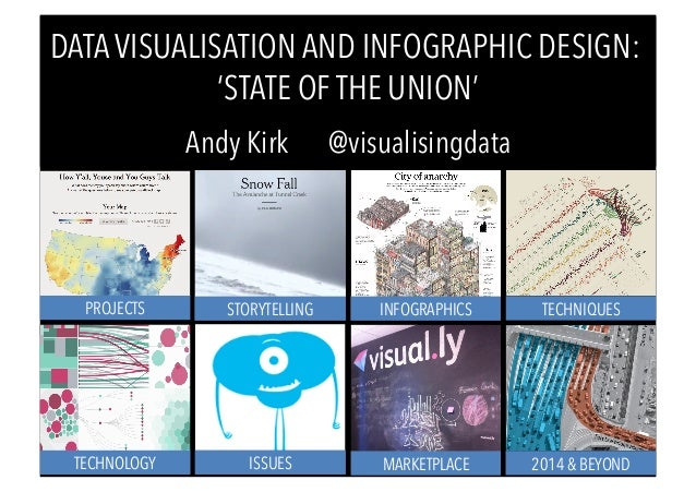 DATA VISUALISATION AND INFOGRAPHIC DESIGN: 'STATE OF THE UNION' Andy Kirk  @visualisingdata  PROJECTS  STORYTELLING  INFOG...
