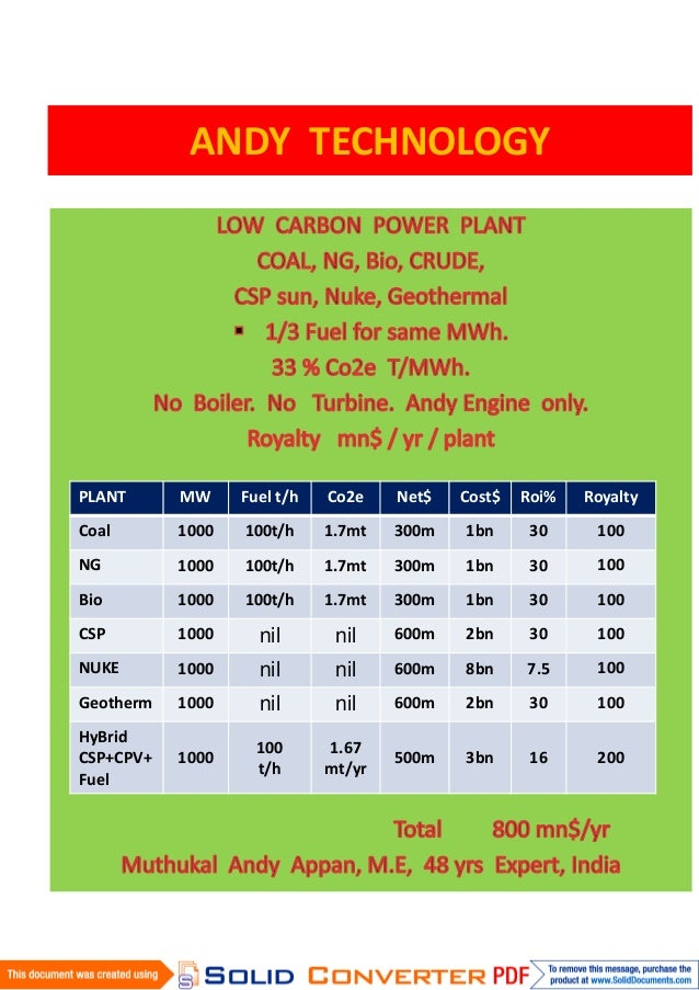 ANDY TECHNOLOGYPLANT MW Fuel t/h Co2e Net$ Cost$ Roi% RoyaltyCoal 1000 100t/h 1.7mt 300m 1bn 30 100NG 1000 100t/h 1.7mt 30...