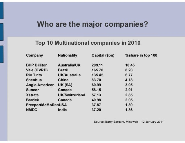 What are the 10 largest multinational companies in the world?
