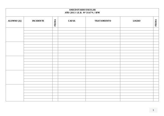 ANECDOTARIO ESCOLAR                                 AÑO 2013 I.E.B. Nº 31679 / SFMALUMNO (A)   INCIDENTE             CAUSA...