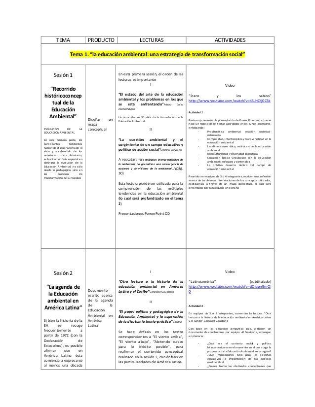 """TEMA PRODUCTO LECTURAS ACTIVIDADES Tema 1. """"la educación ambiental: una estrategia de transformación social"""" Sesión 1 """"Rec..."""