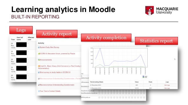 An enhanced learning analytics plugin for Moodle: Student engagement …