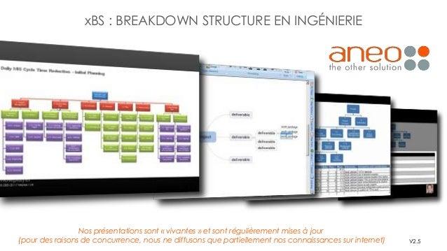 xBS : BREAKDOWN STRUCTURE EN INGÉNIERIE V2.5 Nos présentations sont « vivantes » et sont régulièrement mises à jour (pour ...