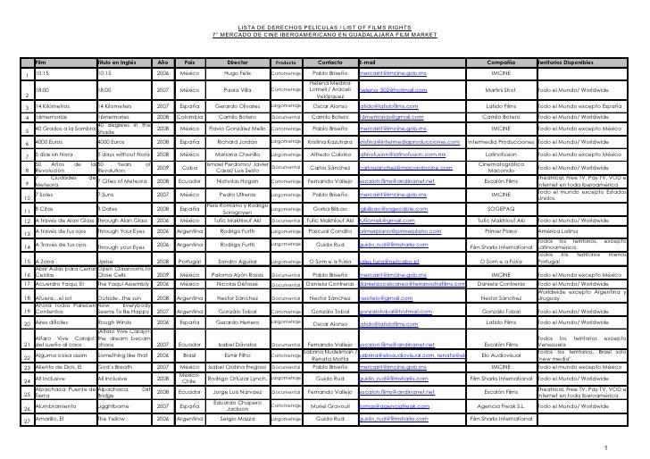 Anexo 3-lista-de-derechos-de-peliculas-rights-films-list-guadalajara-film-market