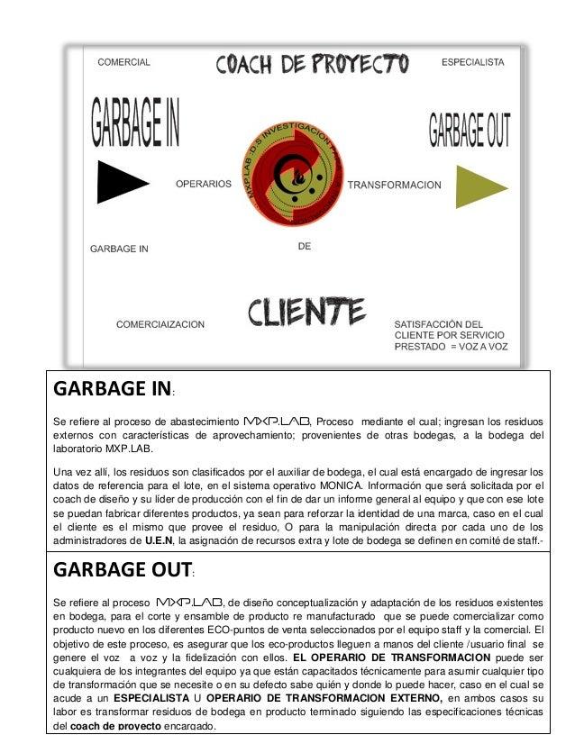 ECODISEÑO Anexo 67 explicacion grafico de proceso garbage in y garbage out