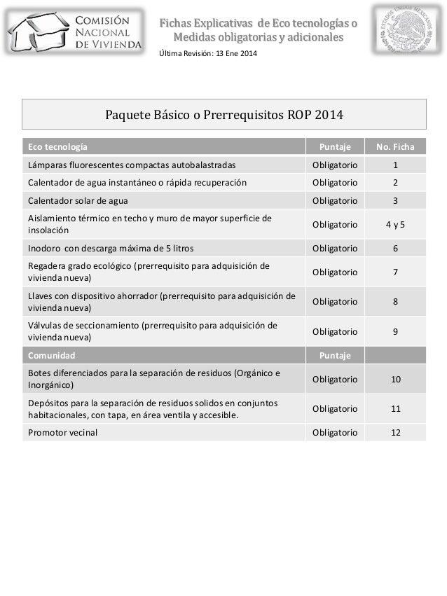 Fichas Explicativas de Eco tecnologías o Medidas obligatorias y adicionales Última Revisión: 13 Ene 2014  Paquete Básico o...
