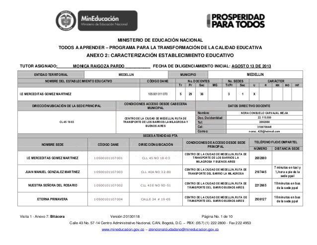 MINISTERIO DE EDUCACIÓN NACIONAL TODOS A APRENDER – PROGRAMA PARA LA TRANSFORMACIÓN DE LA CALIDAD EDUCATIVA  ANEXO 2: CARA...