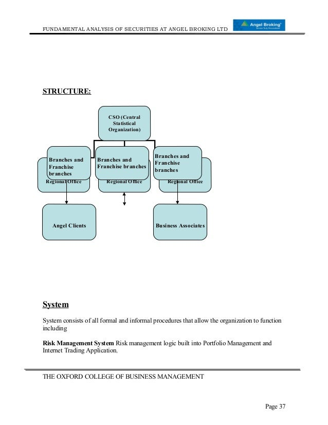 marketing strategy of angel broking Title: customer-relationship-management for angel broking, author: sanjay gupta, name: customer-relationship-management for angel growth strategies international mr nikhil daxini has been instrumental in introducing the concept of professional marketing of broking services at angel.
