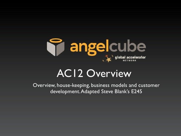 AngelCube Week 1