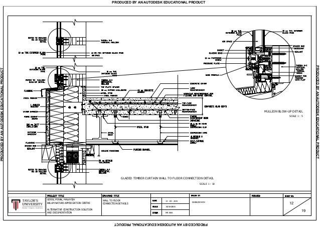 Curtain Wall Slab Edge Detail · Angeline Kon_Kee  Hooi_0302068_BTech1 P1 Alternative Construction Solu . ...