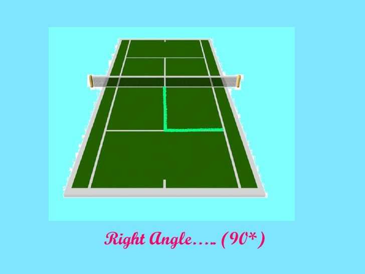 Real Life Example Right Angle : Angles in life project