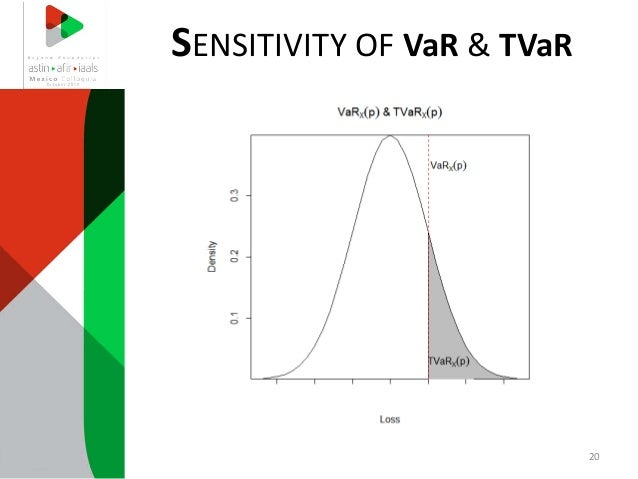 the definition of sensitivity analysis Selected topics in linear programming, including problem formulation checklist, sensitivity analysis, binary variables, simulation, useful functions, and linearity tricks.