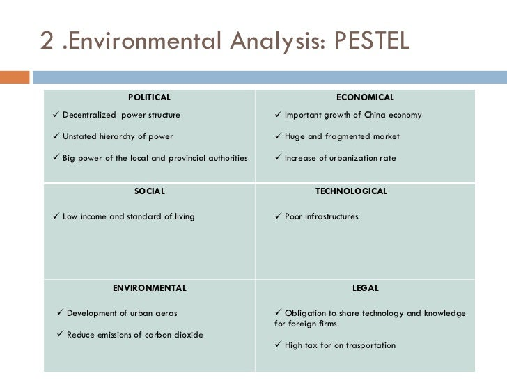 essay on pestel analysis