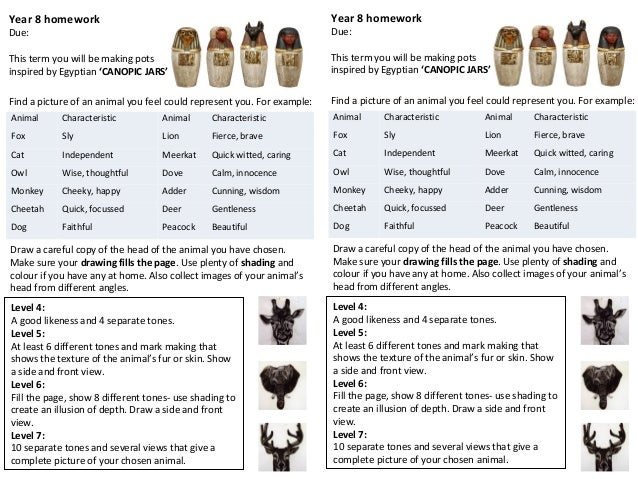 Year 8 homework Due: This term you will be making pots inspired by Egyptian 'CANOPIC JARS' Find a picture of an animal you...