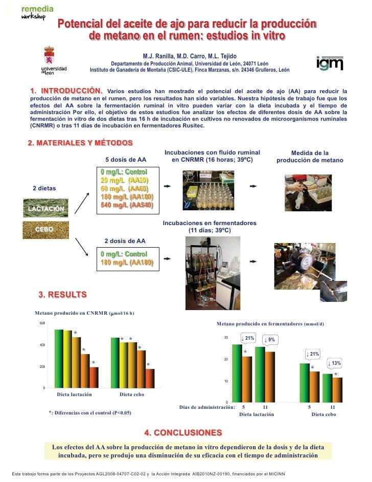 Potencial del aceite de ajo para reducir la producción                           de metano en el rumen: estudios in vitro ...