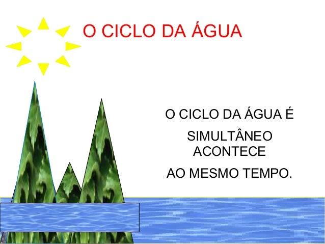 O CICLO DA ÁGUA O CICLO DA ÁGUA É SIMULTÂNEO ACONTECE AO MESMO TEMPO.