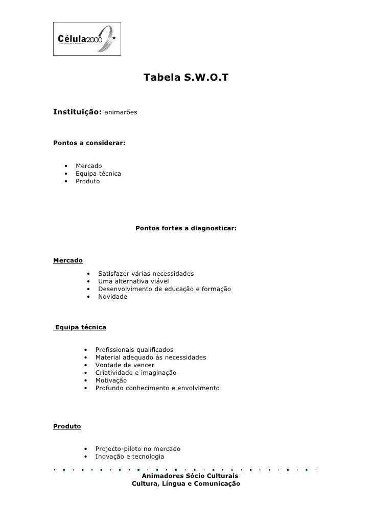 Tabela S.W.O.T   Instituição: animarões    Pontos a considerar:      •   Mercado    •   Equipa técnica    •   Produto     ...