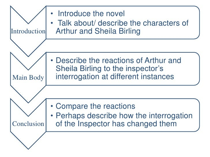 the inspector in act 1 essay An inspector calls study guide contains a biography of jb priestley, literature essays, quiz questions, major themes, characters, and a full summary and analysis.