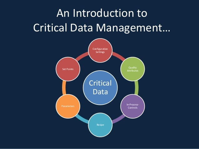 An Introduction toCritical Data Management…                   Configuration                     Settings                  ...