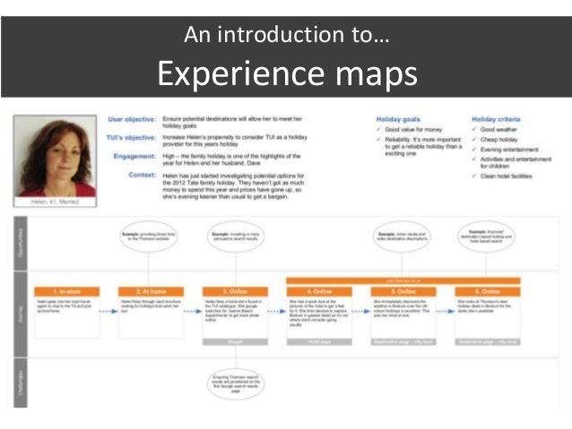 An introduction to experience maps