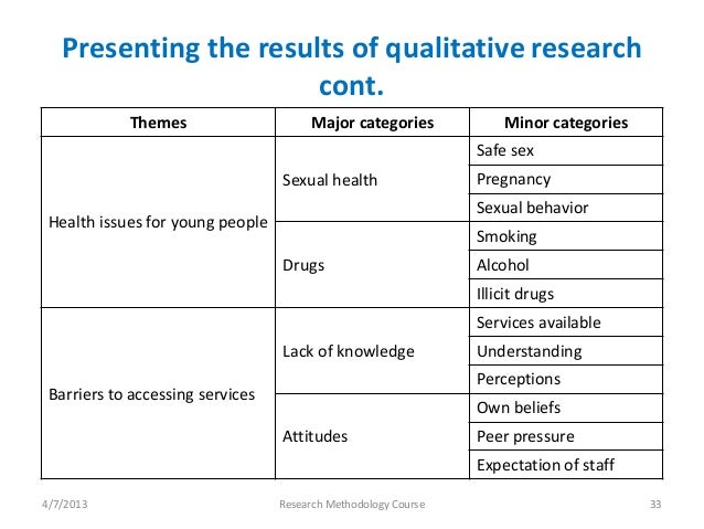 reporting qualitative data results