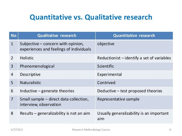 method of data analysis in quantitative research