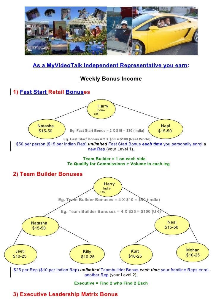 As a MyVideoTalk Independent Representative you earn:                                   Weekly Bonus Income  1) Fast Start...