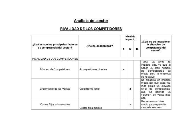 Análisis del sectorRIVALIDAD DE LOS COMPETIDORES¿Cuáles son los principales factoresde competencia del sector?¿Puede descr...