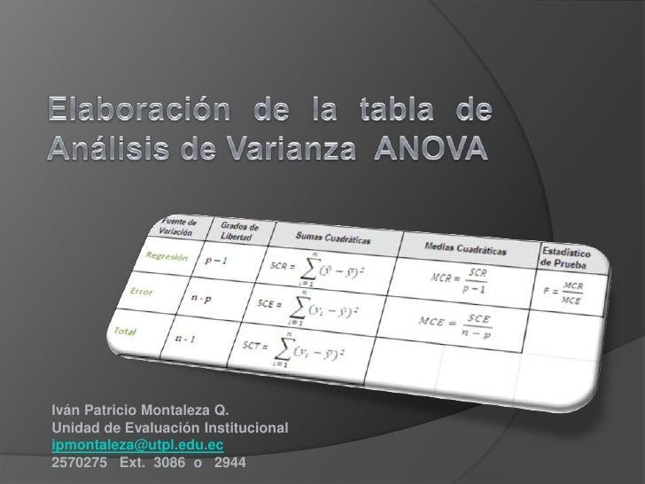 Iván Patricio Montaleza Q.Unidad de Evaluación Institucionalipmontaleza@utpl.edu.ec2570275 Ext. 3086 o 2944