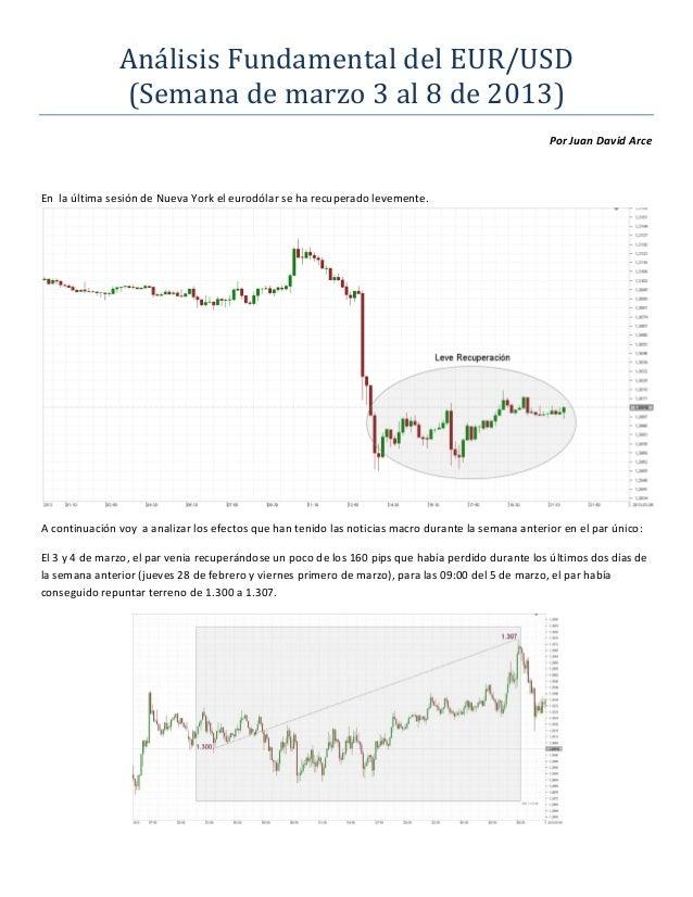 Análisis Fundamental del EUR/USD               (Semana de marzo 3 al 8 de 2013)                                           ...