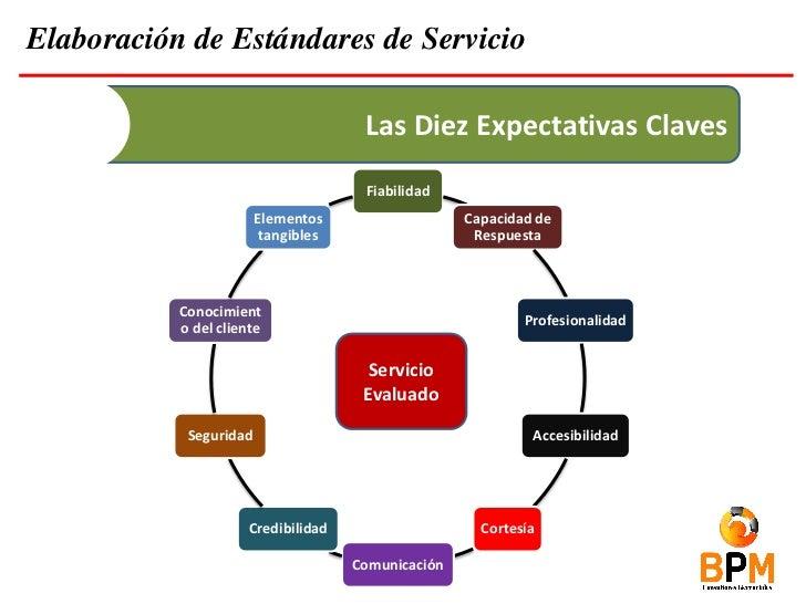 An lisis proceso de prestaci n de servicios for Mapa de procesos de un restaurante